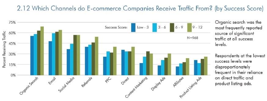 Lowongan Kerja dan Peluang Bisnis Bagi Internet Marketer