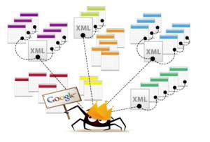 Seperti ini cara kerja mesin pencari google!