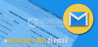 Bagaimanakah Cara Membuat Tabel di Email (Gmail, Yahoo, Hotmail) ?